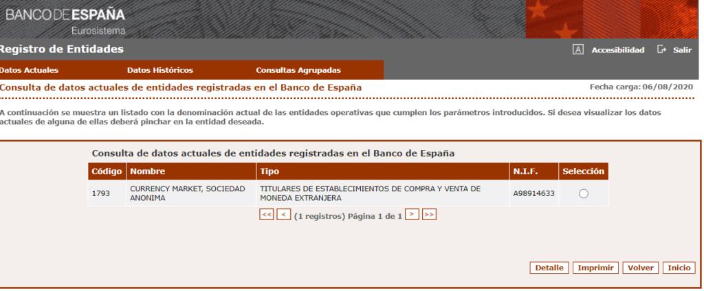 Currency Market Banco de España