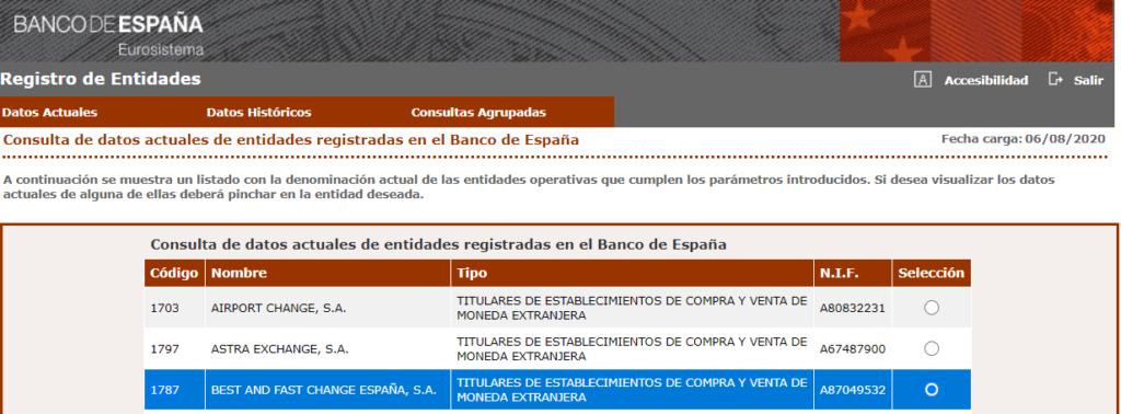 Establecimientos de compra y venta de moneda extranjera Banco de España