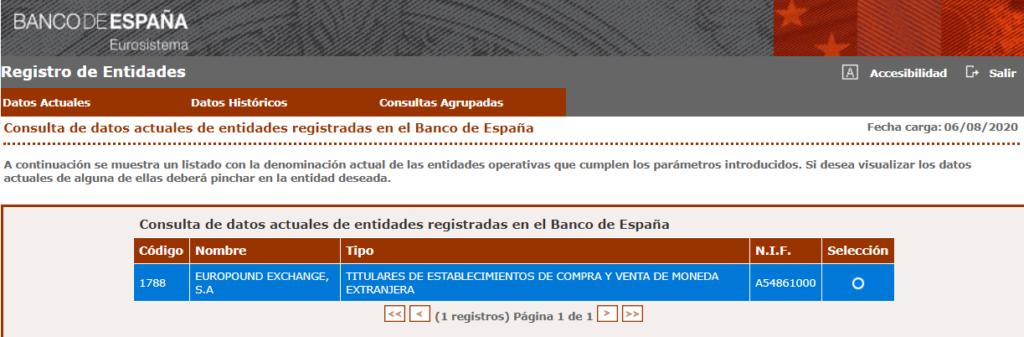 Europound registro Banco de España